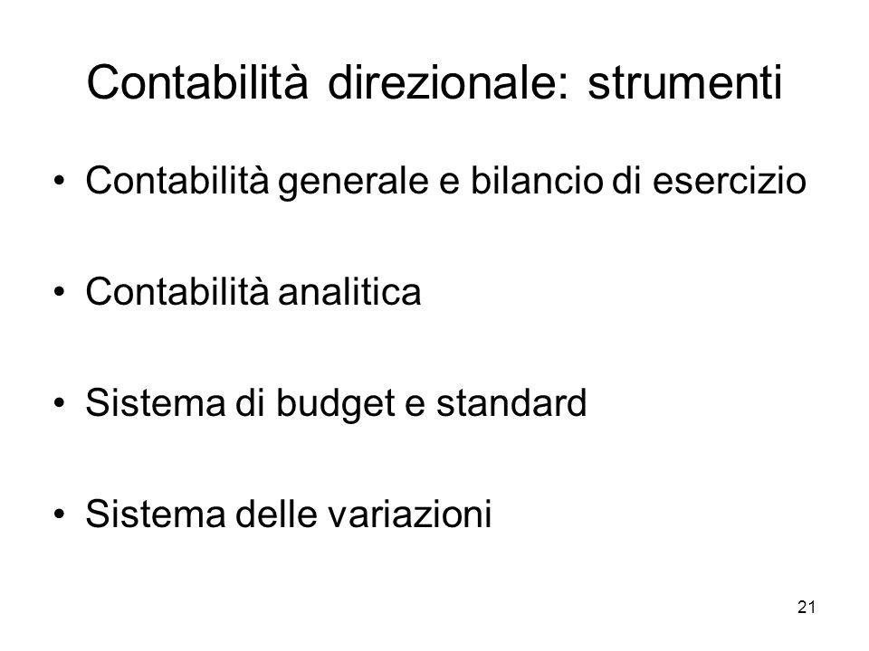Contabilità direzionale: strumenti
