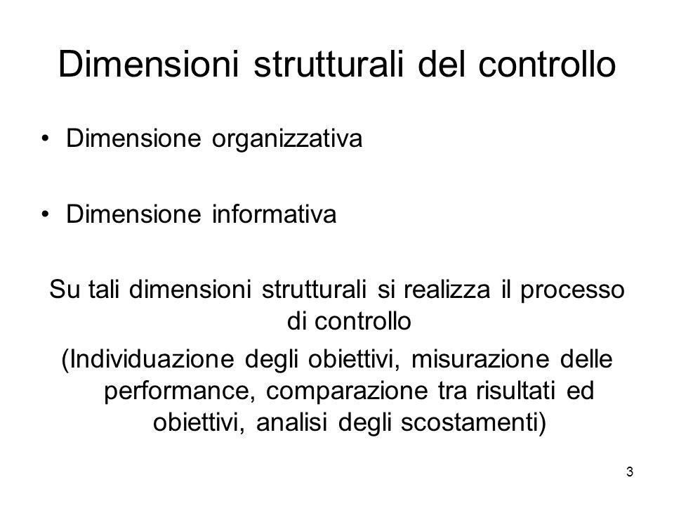 Dimensioni strutturali del controllo