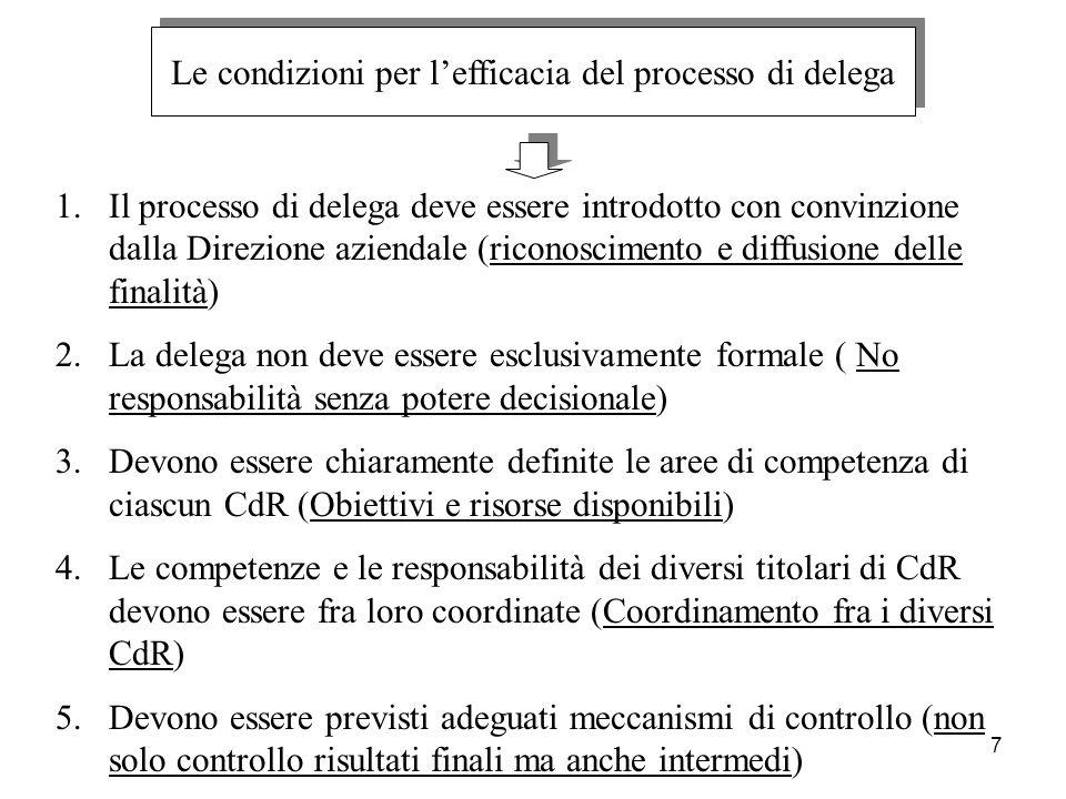 Le condizioni per l'efficacia del processo di delega