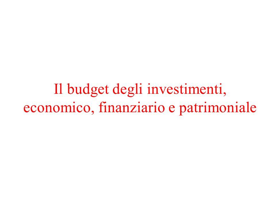 Il budget degli investimenti, economico, finanziario e patrimoniale