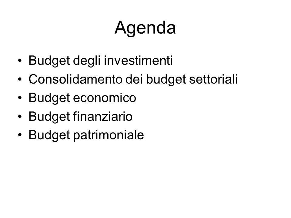 Agenda Budget degli investimenti Consolidamento dei budget settoriali