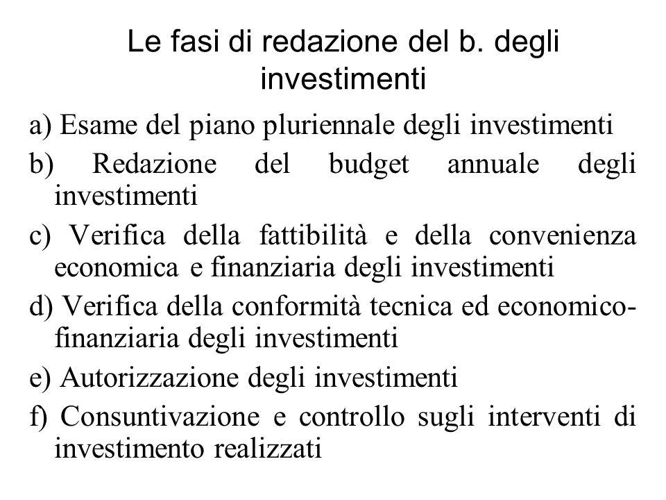 Le fasi di redazione del b. degli investimenti