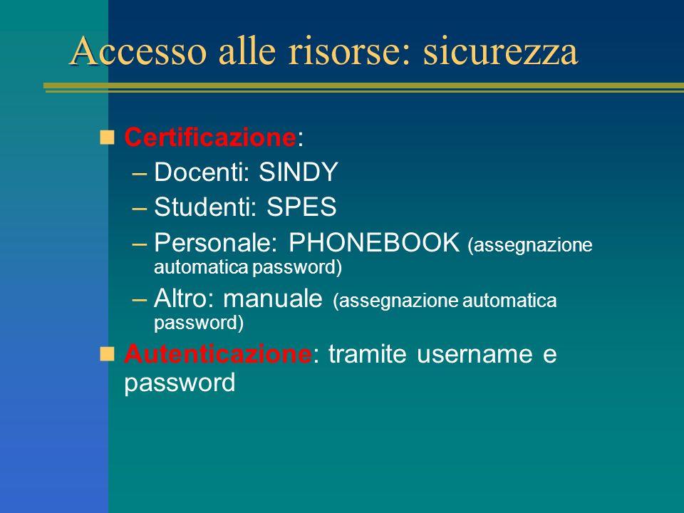 Accesso alle risorse: sicurezza