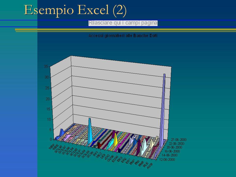 Esempio Excel (2)
