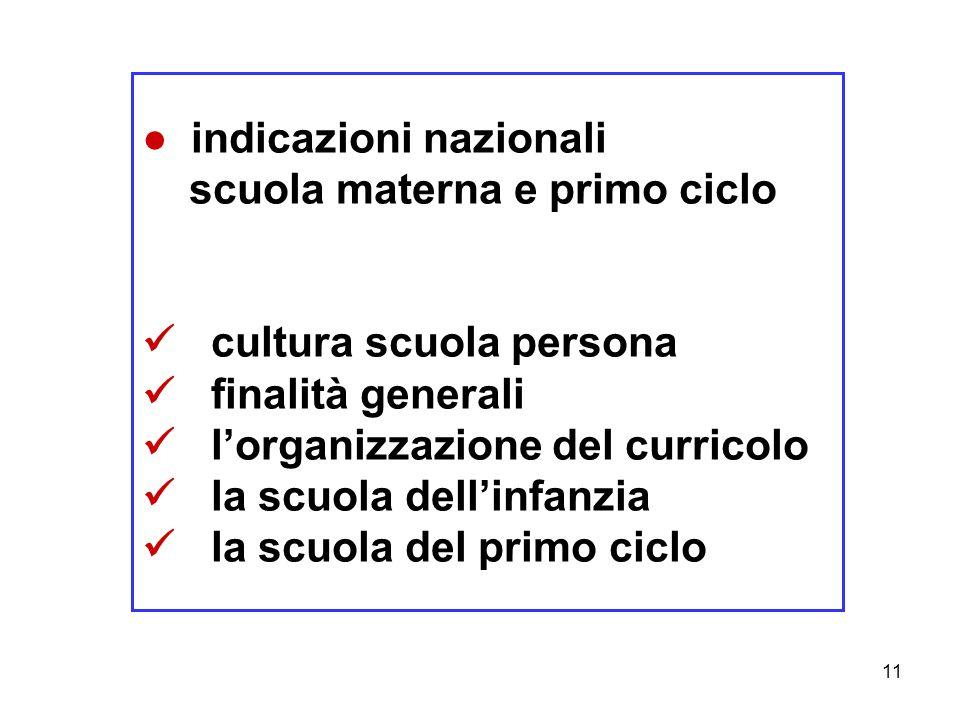 ● indicazioni nazionali scuola materna e primo ciclo  cultura scuola persona  finalità generali  l'organizzazione del curricolo  la scuola dell'infanzia  la scuola del primo ciclo