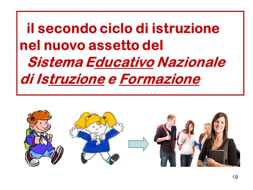il secondo ciclo di istruzione nel nuovo assetto del Sistema Educativo Nazionale di Istruzione e Formazione