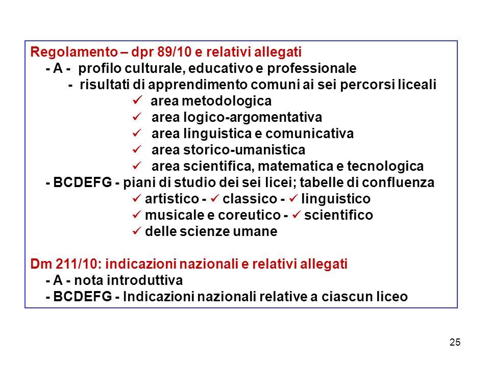 Regolamento – dpr 89/10 e relativi allegati - A - profilo culturale, educativo e professionale - risultati di apprendimento comuni ai sei percorsi liceali
