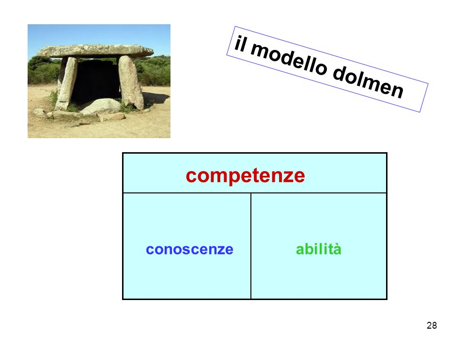 il modello dolmen competenze conoscenze abilità