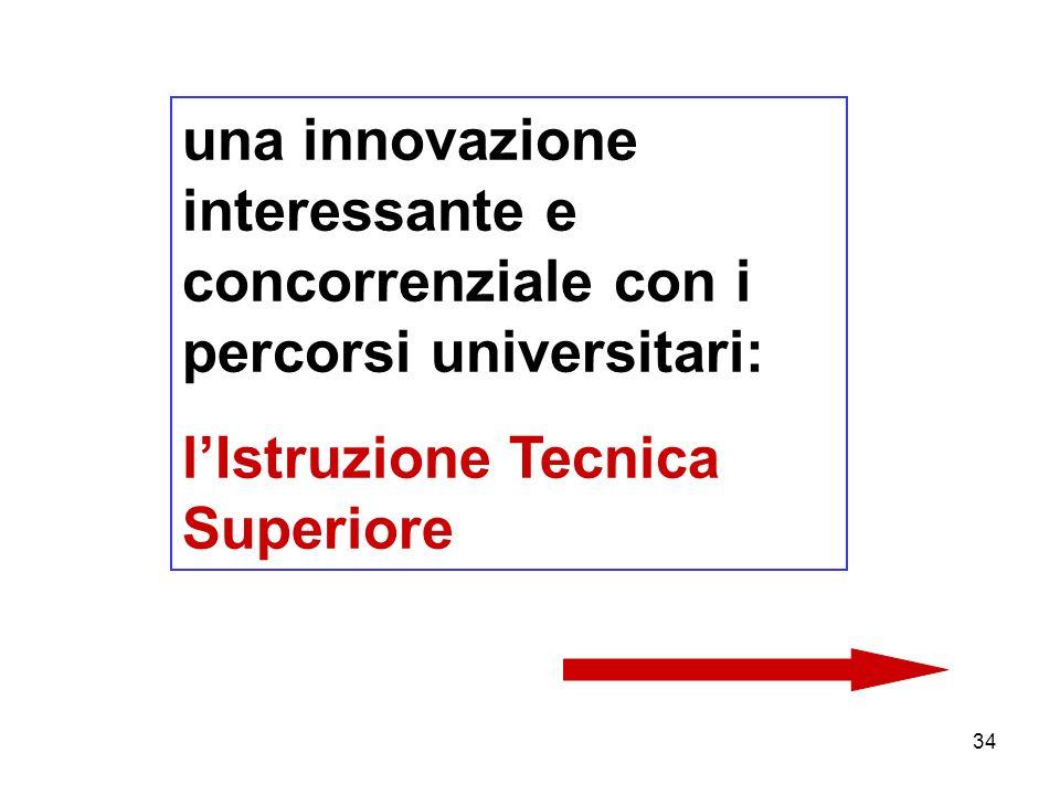 una innovazione interessante e concorrenziale con i percorsi universitari: