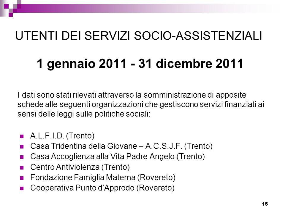 UTENTI DEI SERVIZI SOCIO-ASSISTENZIALI 1 gennaio 2011 - 31 dicembre 2011