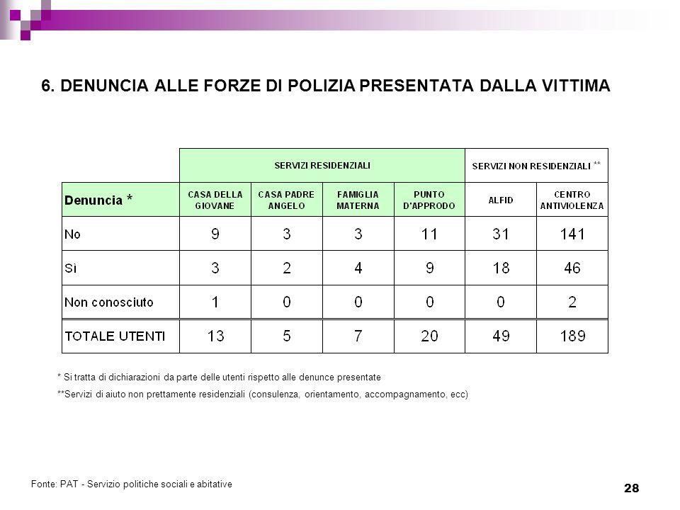 6. DENUNCIA ALLE FORZE DI POLIZIA PRESENTATA DALLA VITTIMA