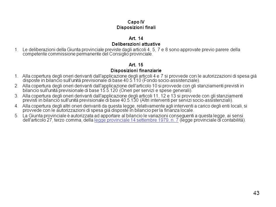 Capo IV Disposizioni finali Art. 14 Art. 15