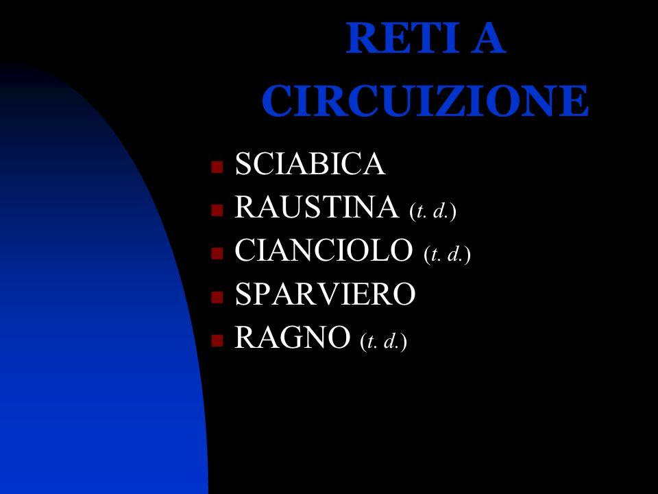 RETI A CIRCUIZIONE SCIABICA RAUSTINA (t. d.) CIANCIOLO (t. d.)