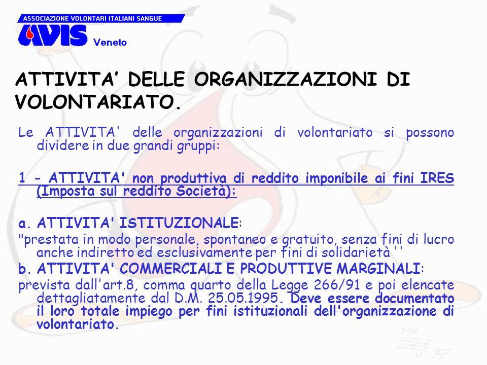ATTIVITA' DELLE ORGANIZZAZIONI DI VOLONTARIATO.