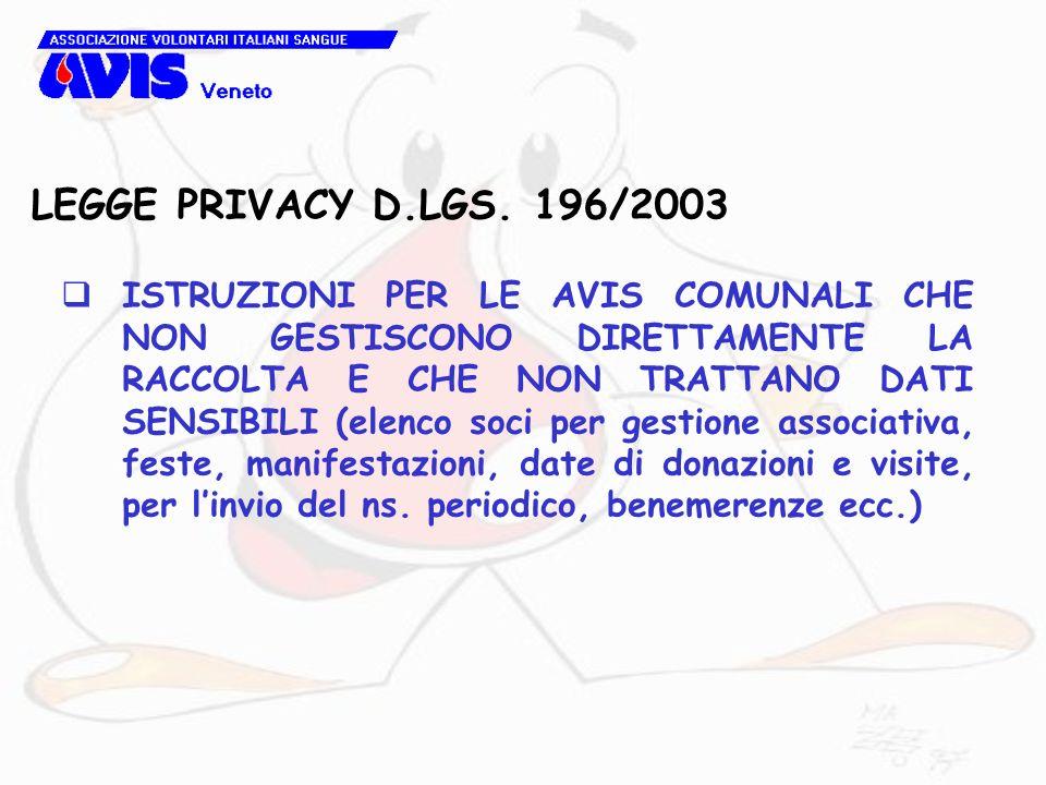 LEGGE PRIVACY D.LGS. 196/2003