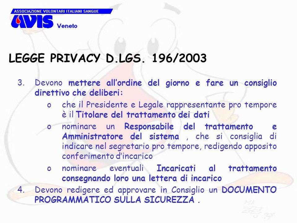 LEGGE PRIVACY D.LGS. 196/2003 Devono mettere all'ordine del giorno e fare un consiglio direttivo che deliberi: