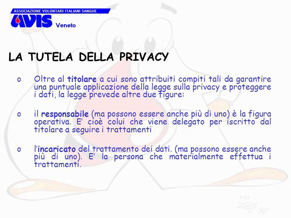 LA TUTELA DELLA PRIVACY