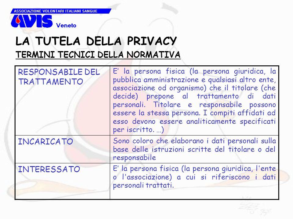 LA TUTELA DELLA PRIVACY TERMINI TECNICI DELLA NORMATIVA