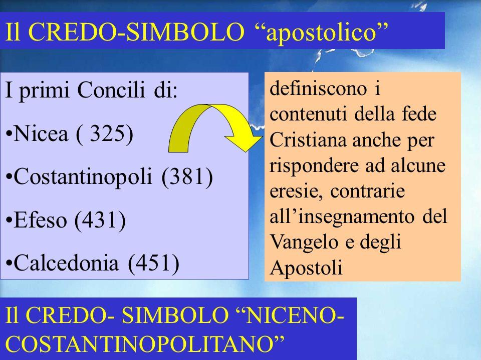 Il CREDO-SIMBOLO apostolico