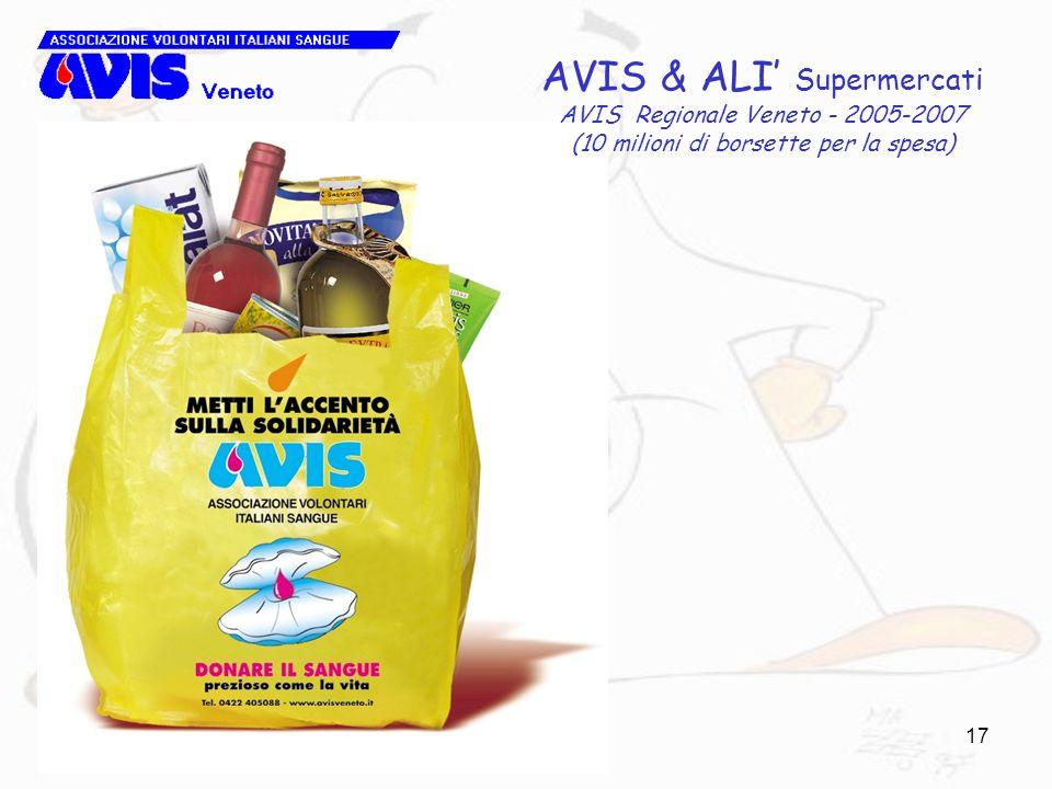 AVIS & ALI' Supermercati
