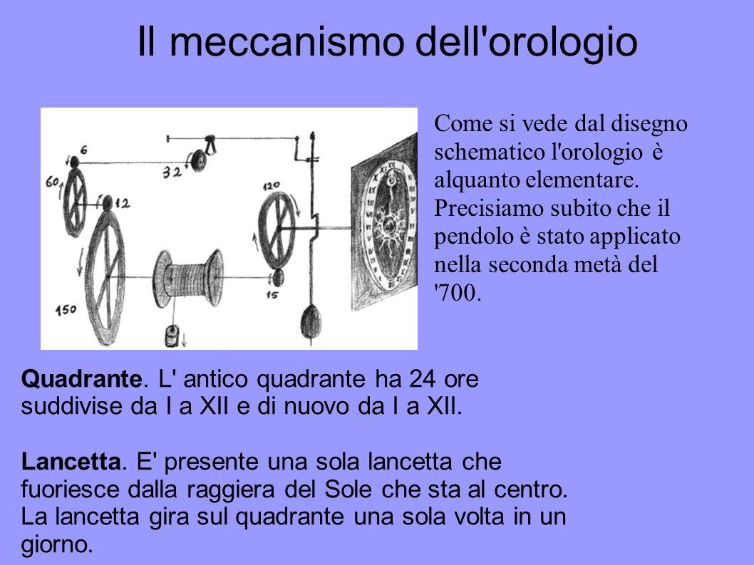 Il meccanismo dell orologio