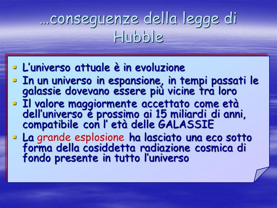 …conseguenze della legge di Hubble