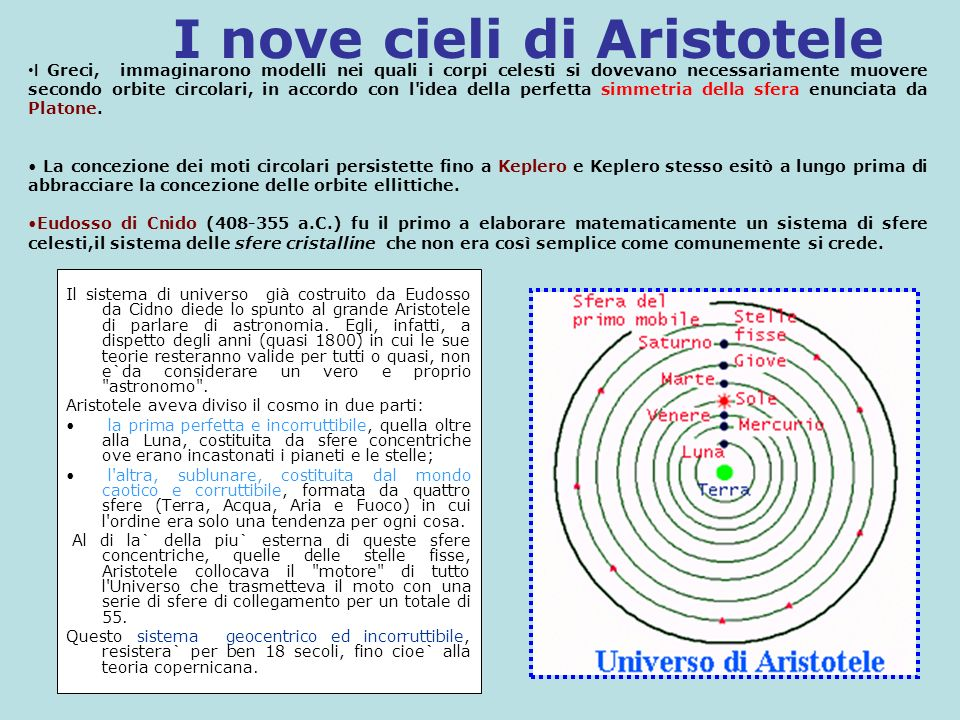 I nove cieli di Aristotele