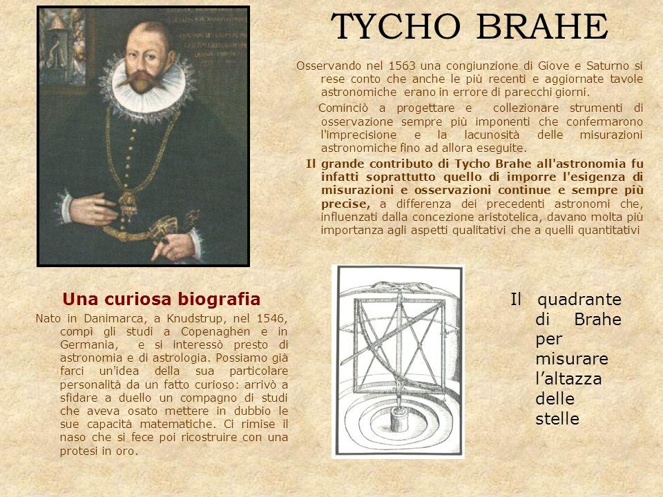 TYCHO BRAHE Il quadrante di Brahe per misurare l'altazza delle stelle