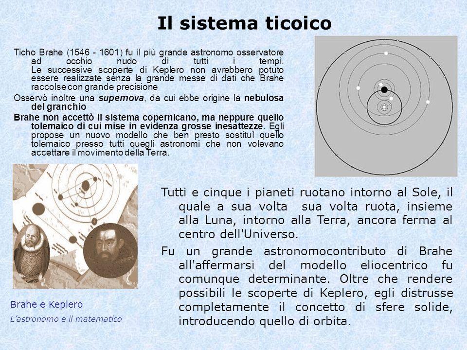Il sistema ticoico