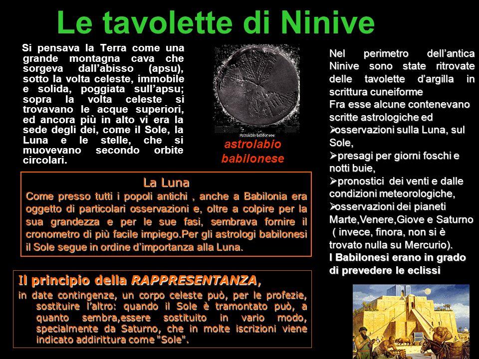 astrolabio babilonese