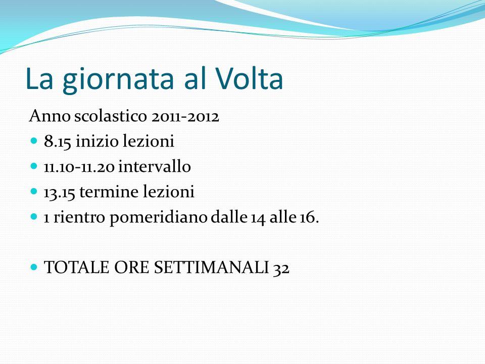 La giornata al Volta Anno scolastico 2011-2012 8.15 inizio lezioni