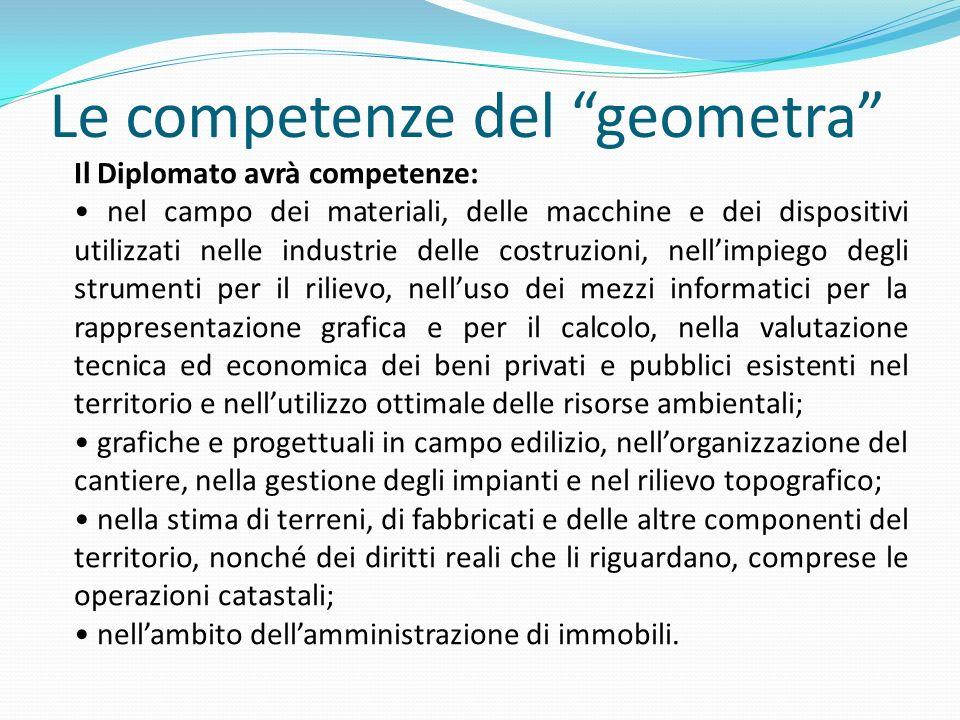 Le competenze del geometra