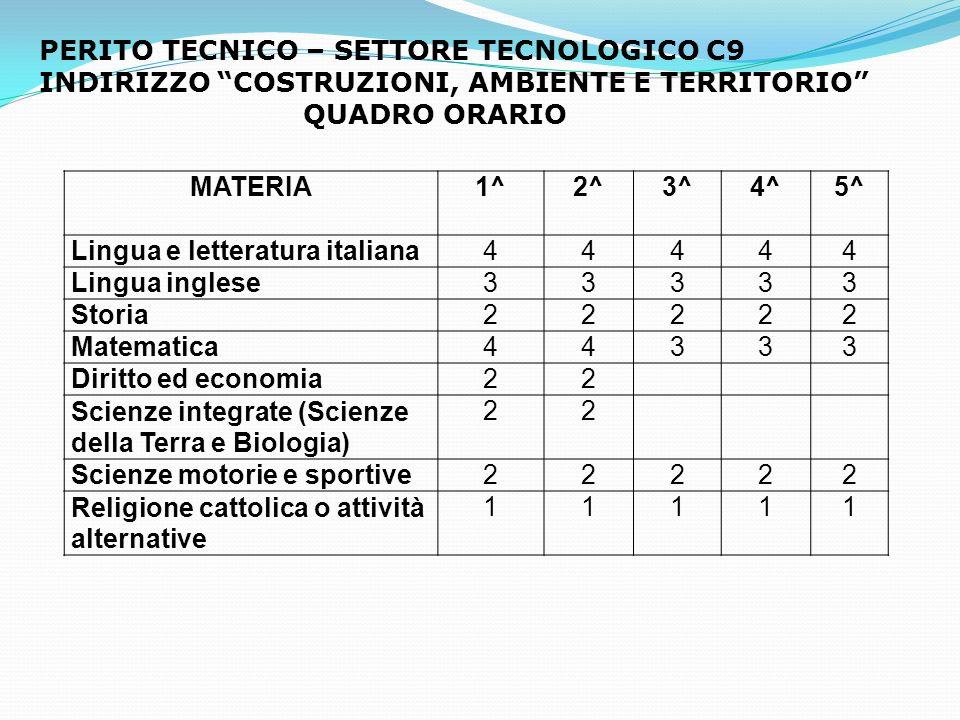 PERITO TECNICO – SETTORE TECNOLOGICO C9