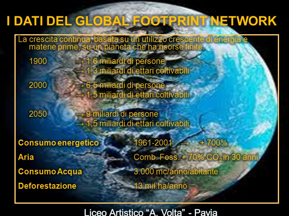 I DATI DEL GLOBAL FOOTPRINT NETWORK