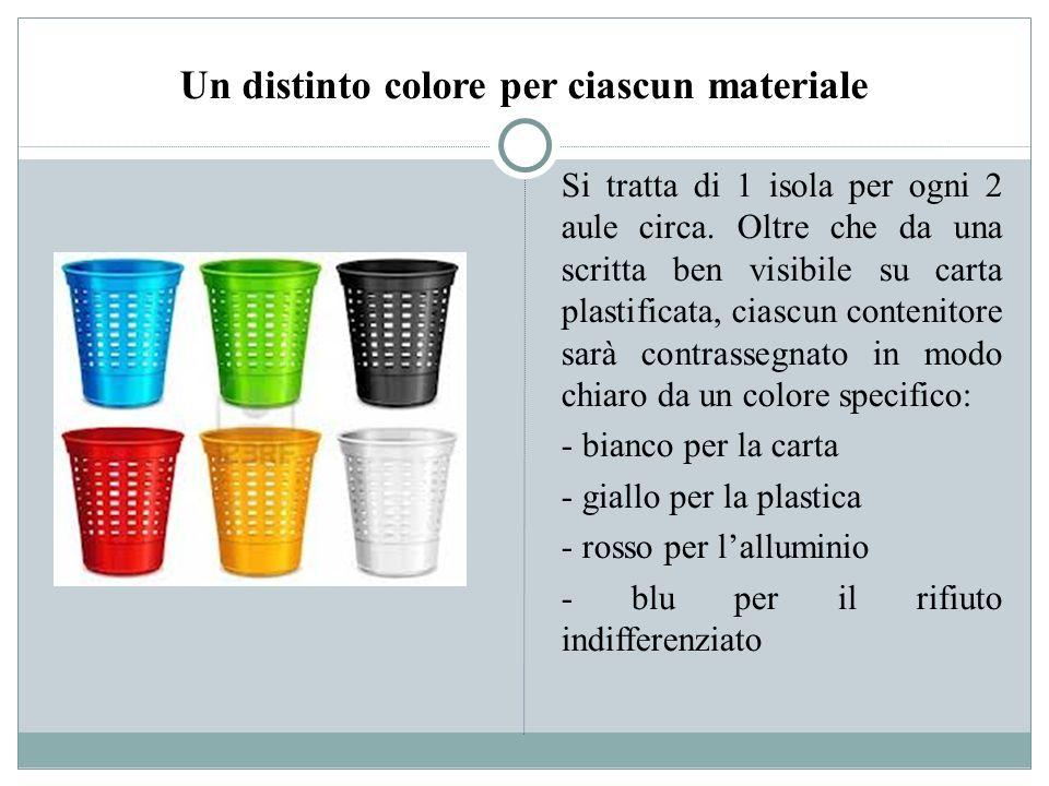 Un distinto colore per ciascun materiale