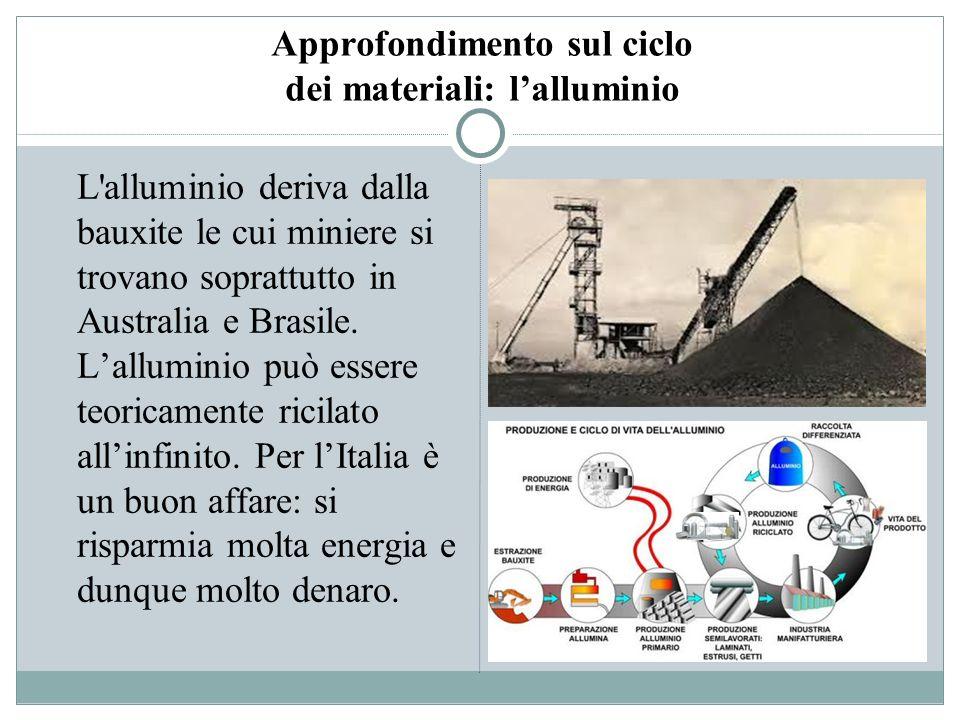 Approfondimento sul ciclo dei materiali: l'alluminio