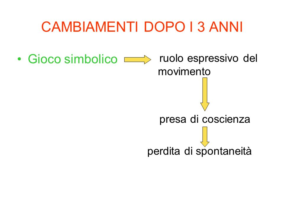 CAMBIAMENTI DOPO I 3 ANNI