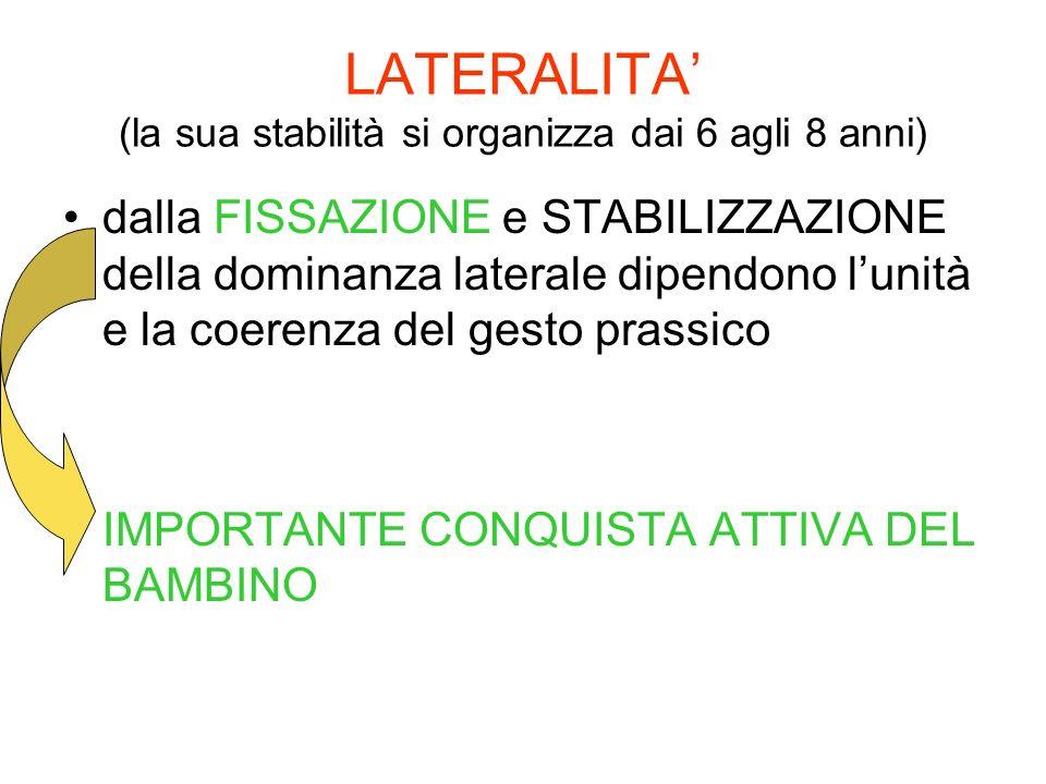 LATERALITA' (la sua stabilità si organizza dai 6 agli 8 anni)