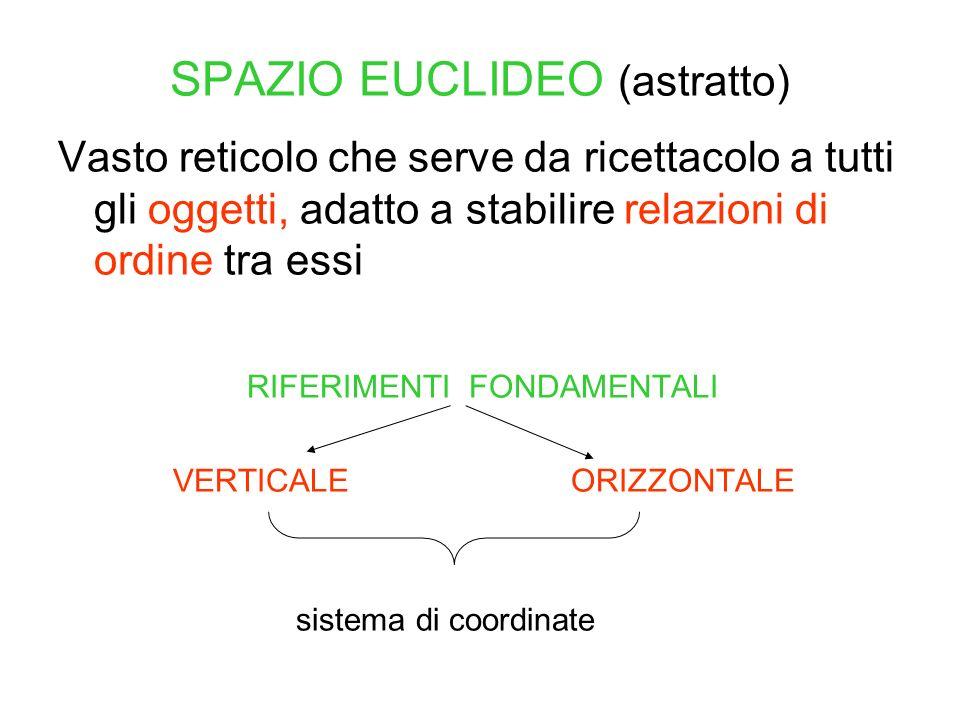 SPAZIO EUCLIDEO (astratto)
