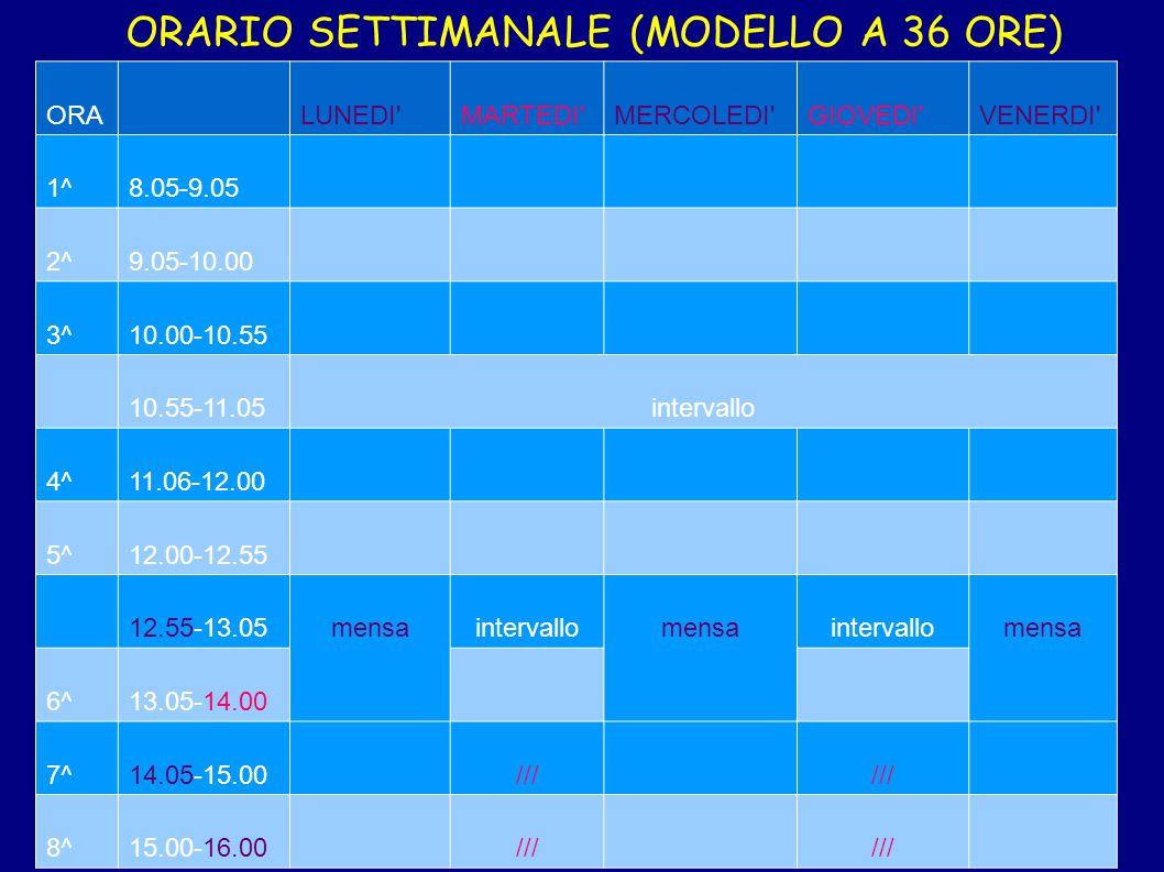 ORARIO SETTIMANALE (MODELLO A 36 ORE)