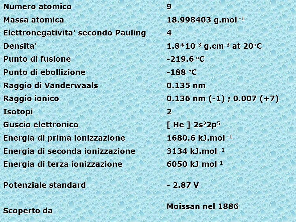 Numero atomico 9. Massa atomica. 18.998403 g.mol -1. Elettronegativita secondo Pauling. 4. Densita