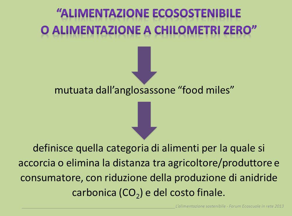 Alimentazione ecosostenibile O alimentazione a chilometri zero
