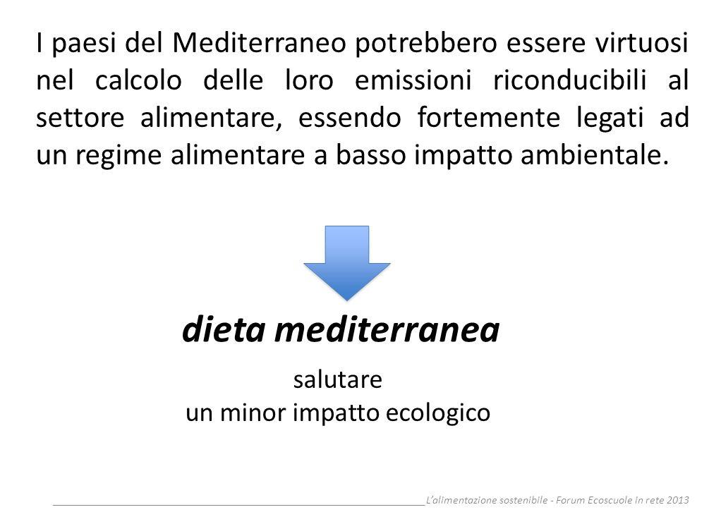 un minor impatto ecologico