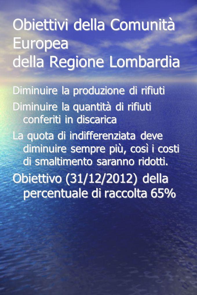 Obiettivi della Comunità Europea della Regione Lombardia
