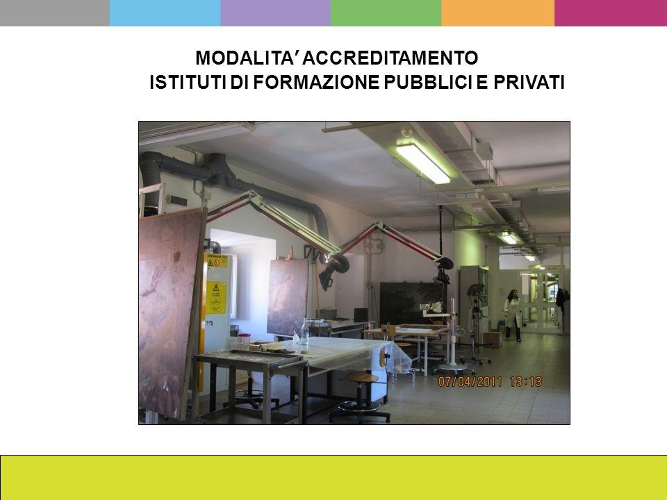 MODALITA' ACCREDITAMENTO ISTITUTI DI FORMAZIONE PUBBLICI E PRIVATI