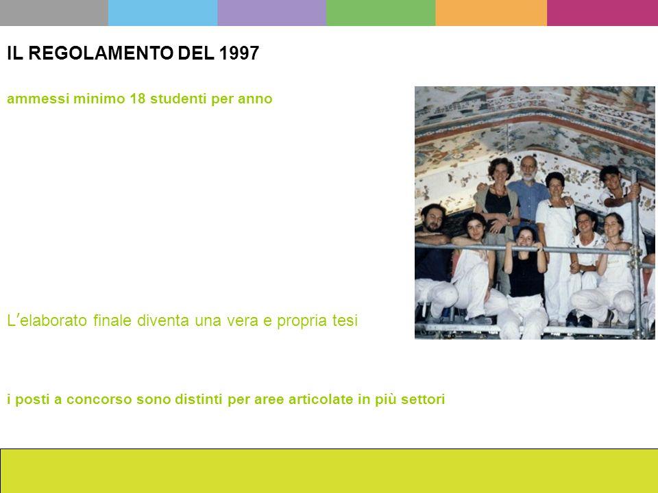 IL REGOLAMENTO DEL 1997 ammessi minimo 18 studenti per anno. L'elaborato finale diventa una vera e propria tesi.