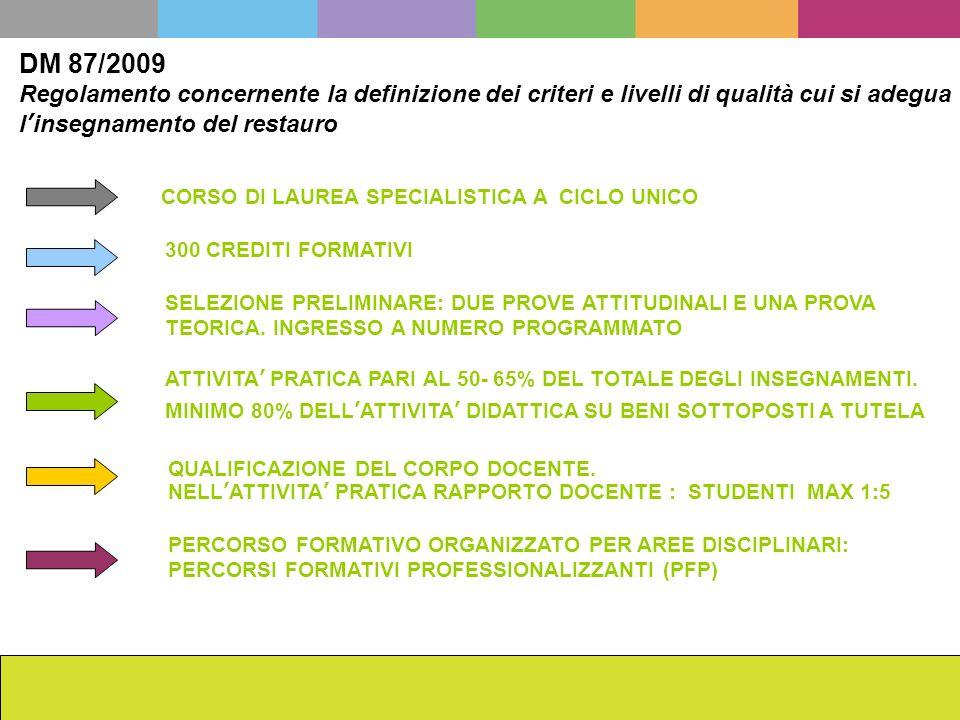 DM 87/2009 Regolamento concernente la definizione dei criteri e livelli di qualità cui si adegua. l'insegnamento del restauro.