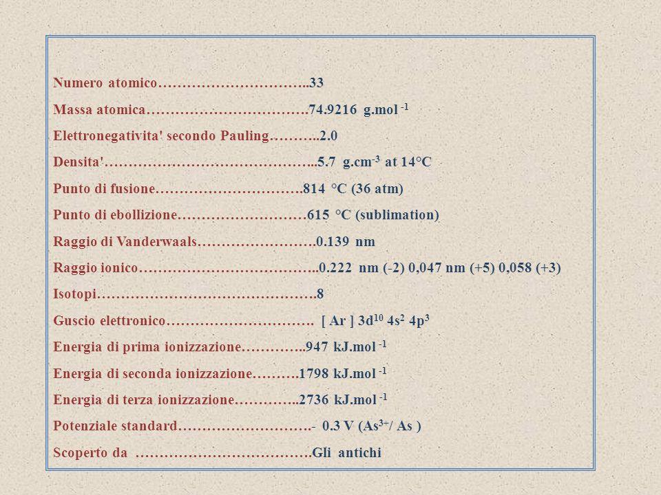 Numero atomico…………………………..33