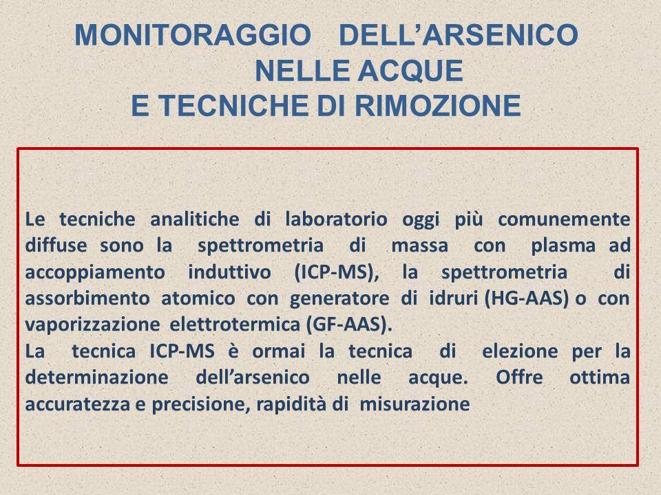 MONITORAGGIO DELL'ARSENICO NELLE ACQUE E TECNICHE DI RIMOZIONE