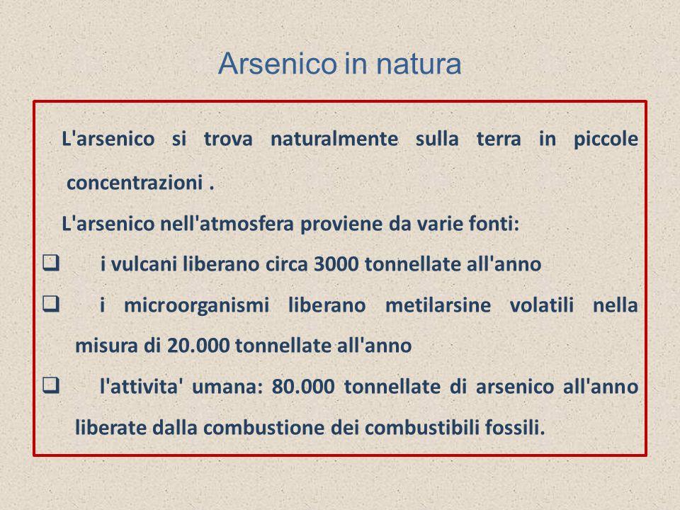 Arsenico in natura L arsenico si trova naturalmente sulla terra in piccole concentrazioni . L arsenico nell atmosfera proviene da varie fonti: